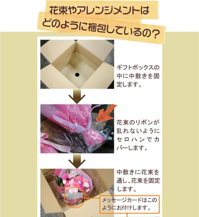 花・フラワーギフト専門店の梱包