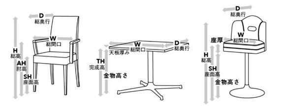 家具のサイズ表記(寸法)