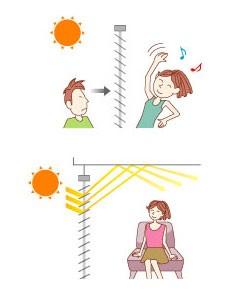 光のコントロール