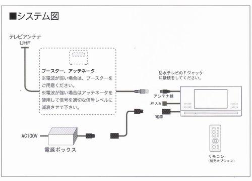 地上デジタル防水テレビ 7型 XL-718 操作パネルと詳細 浴室用テレビ