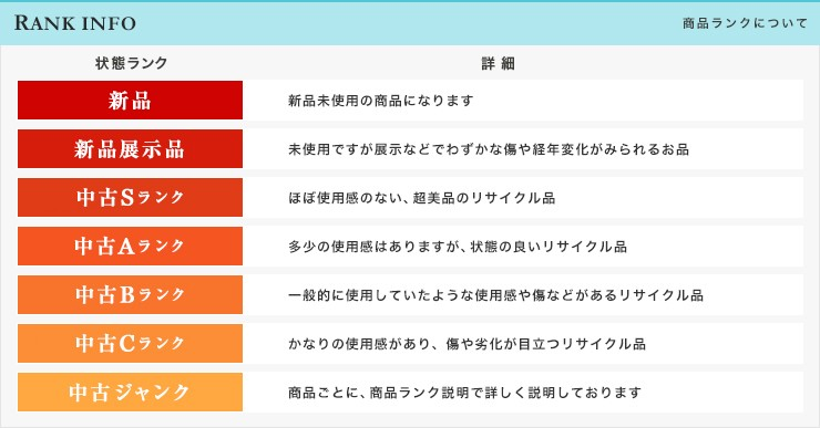 rank info