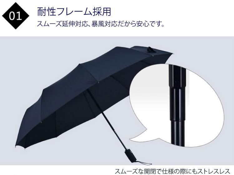 折りたたみ傘ポイント1