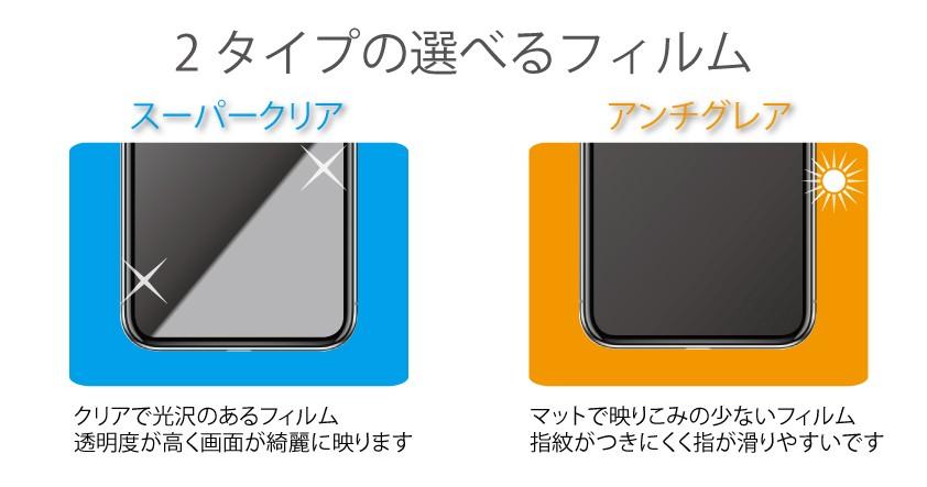 iPhoneXスーパークリア・アンチグレア