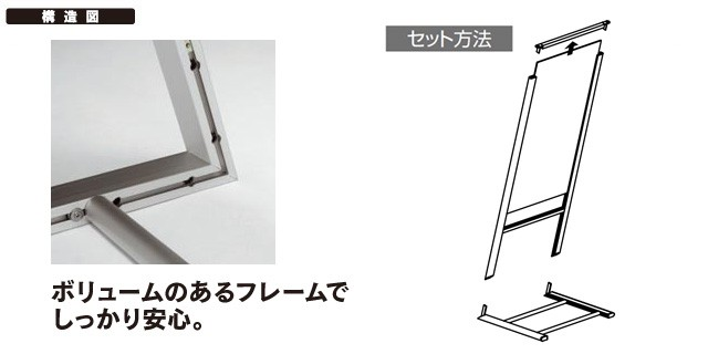 傾斜型スタンド看板(S)構造