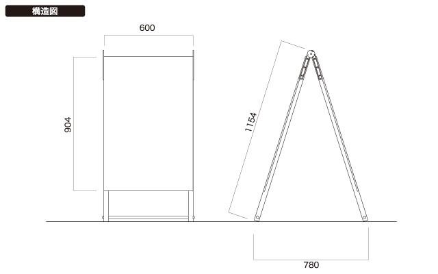 木枠A型スタンド看板(M)構造