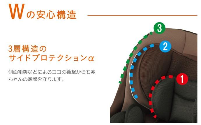コンビ 日本製チャイルドシート ウィゴーグランデ サイドプロテクション エッグショック DK