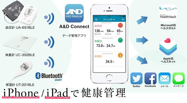 i-phone/i-padで健康管理