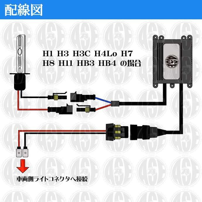ASE HIDキットH1/H3/H3C/H4Lo/H7/H8/H11/HB3/HB4/ 35W3000K/6000K/8000K/10000K/12000K 1年保証