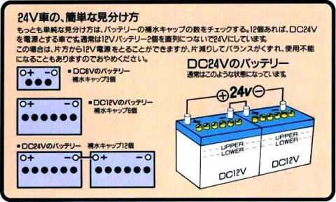 セルスター DC/DCコンバーター