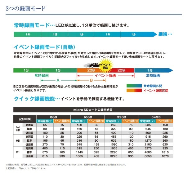 CELLSTAR,ドライブレコーダー,ドラレコ,フルハイビジョン,事故記録
