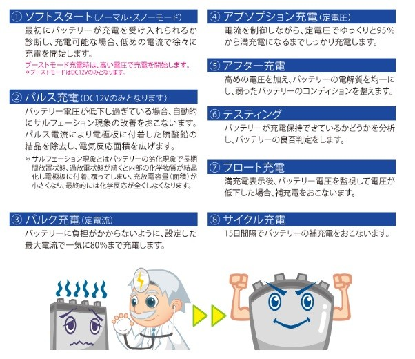 セルスター バッテリー充電器 スターター 乗用車 大型車,パルス充電,バルク充電,アフター充電フロート充電,サイクル充電