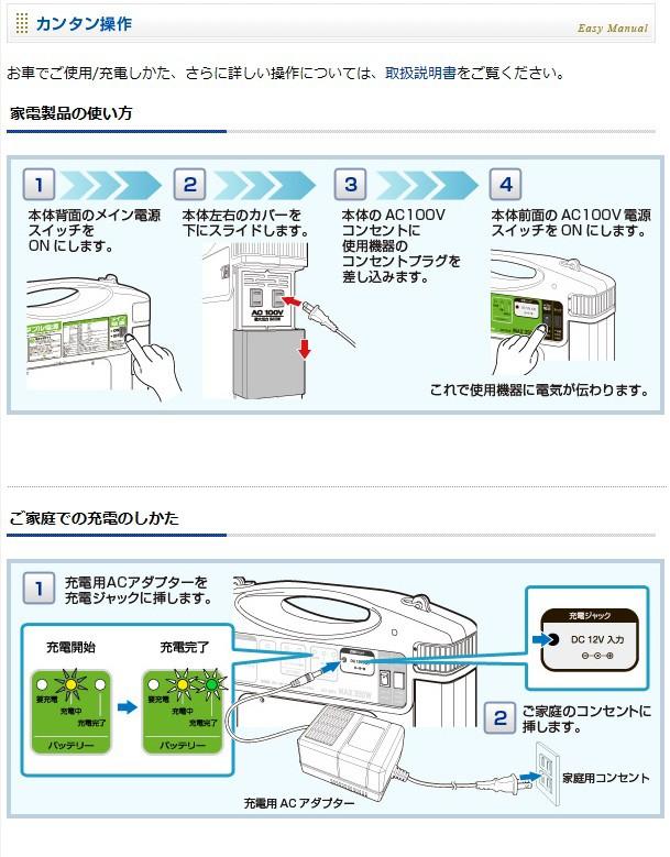 セルスターポータブル電源の充電の仕方