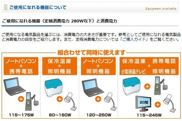 PD-650のご使用になれる機器は定格消費電力280W以下