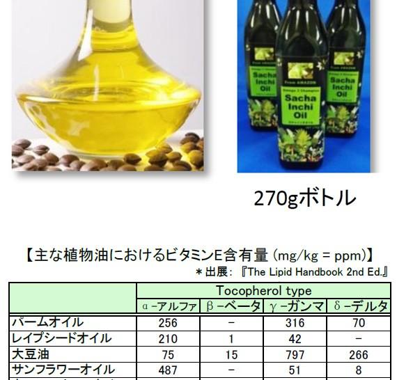 調味油,油,認知症,サチャインチ,オメガ3