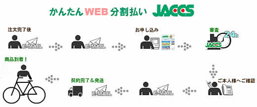 webbynagare