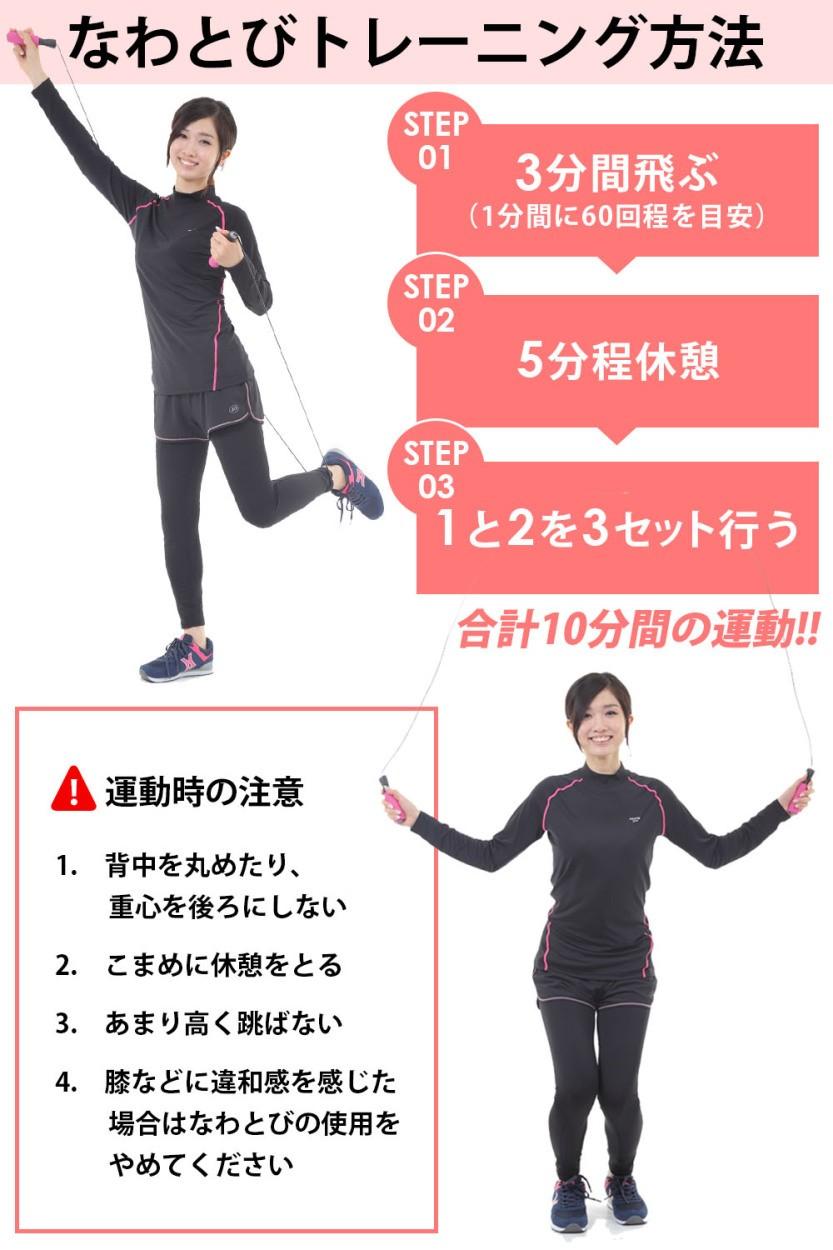 LICLI 縄跳び ダイエット トレーニング用 なわとび 小学生 子供用 大人用 長さ調整可能 最大3m