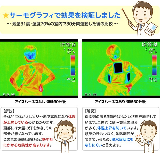 熱中症対策グッズ 冷却ベスト アイスハーネス サーモグラフィ 検証試験