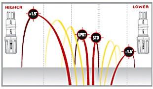 callaway x2 hot driver adjustment instructions