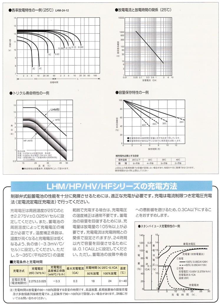 LHMシリーズ2