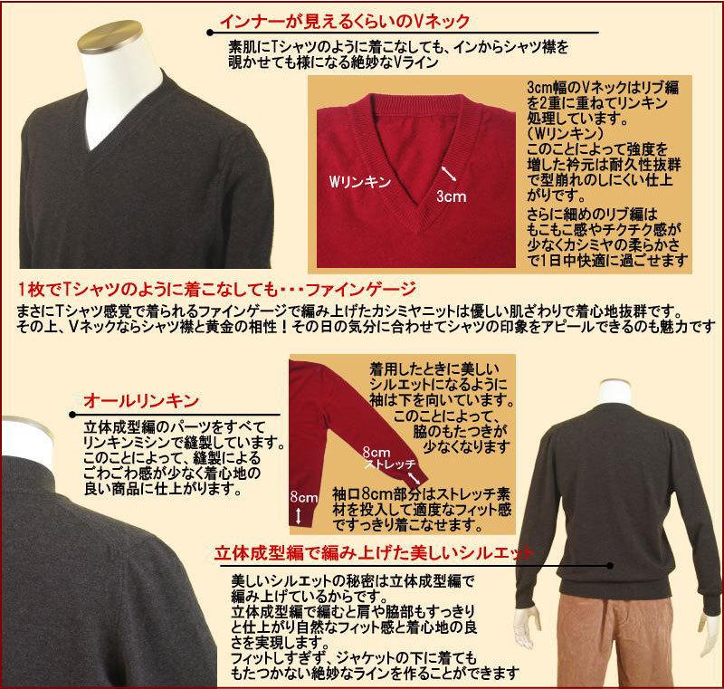 セーターのシルエット
