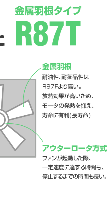 金属羽根タイプ R87Fシリーズ