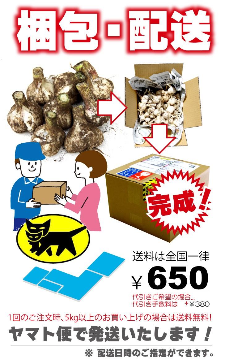 梱包と配送