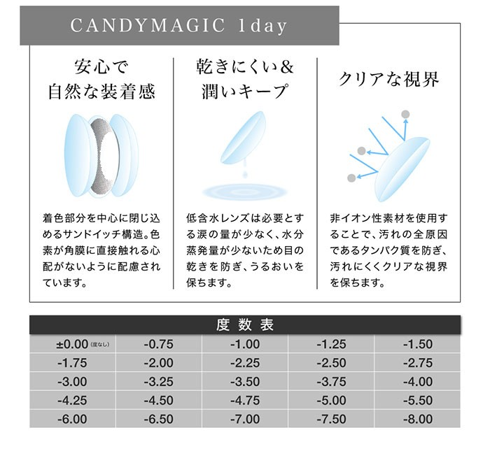 candy magic1day&AQUA