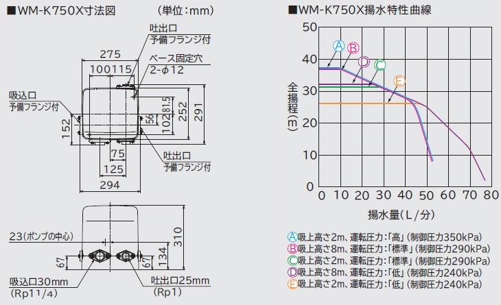 wm-k750xの寸法・性能表