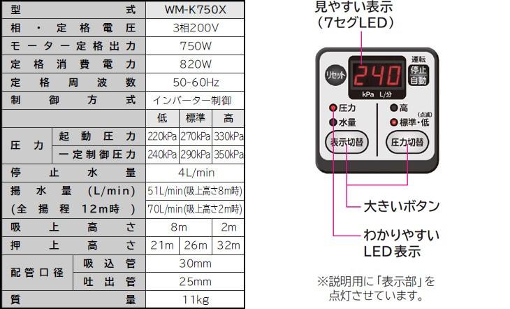 wm-k750xの使用表
