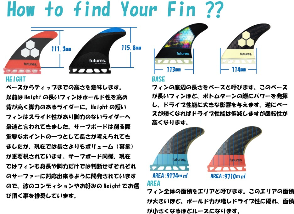 futuresFIN説明3