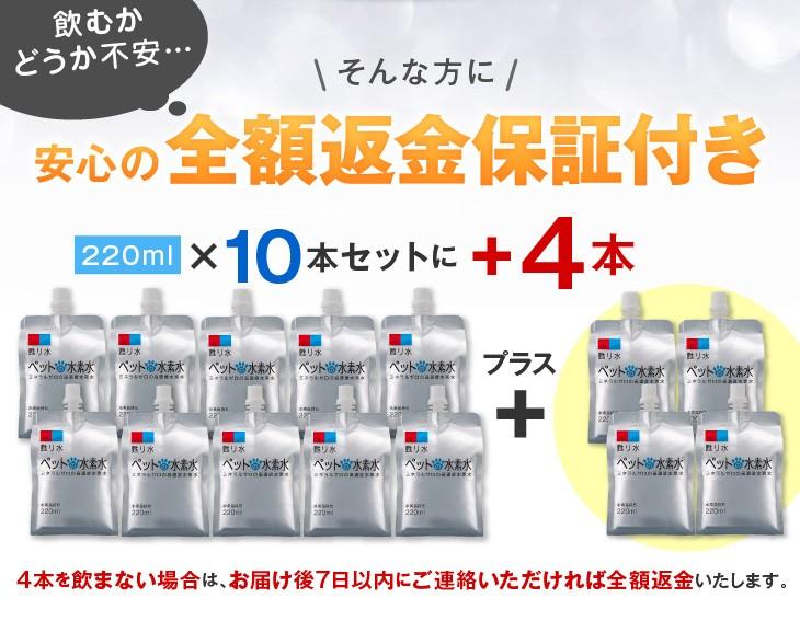 甦り水 ペットの水素水 全額返金保証の概要
