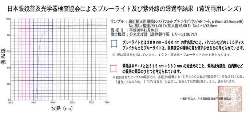 BLC-reading-03