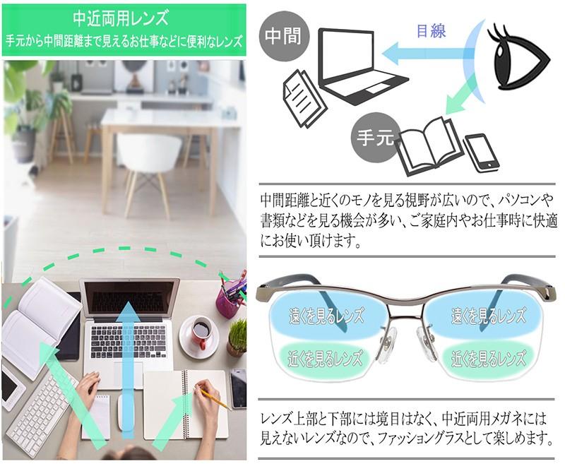 中近両用メガネの見え方説明3