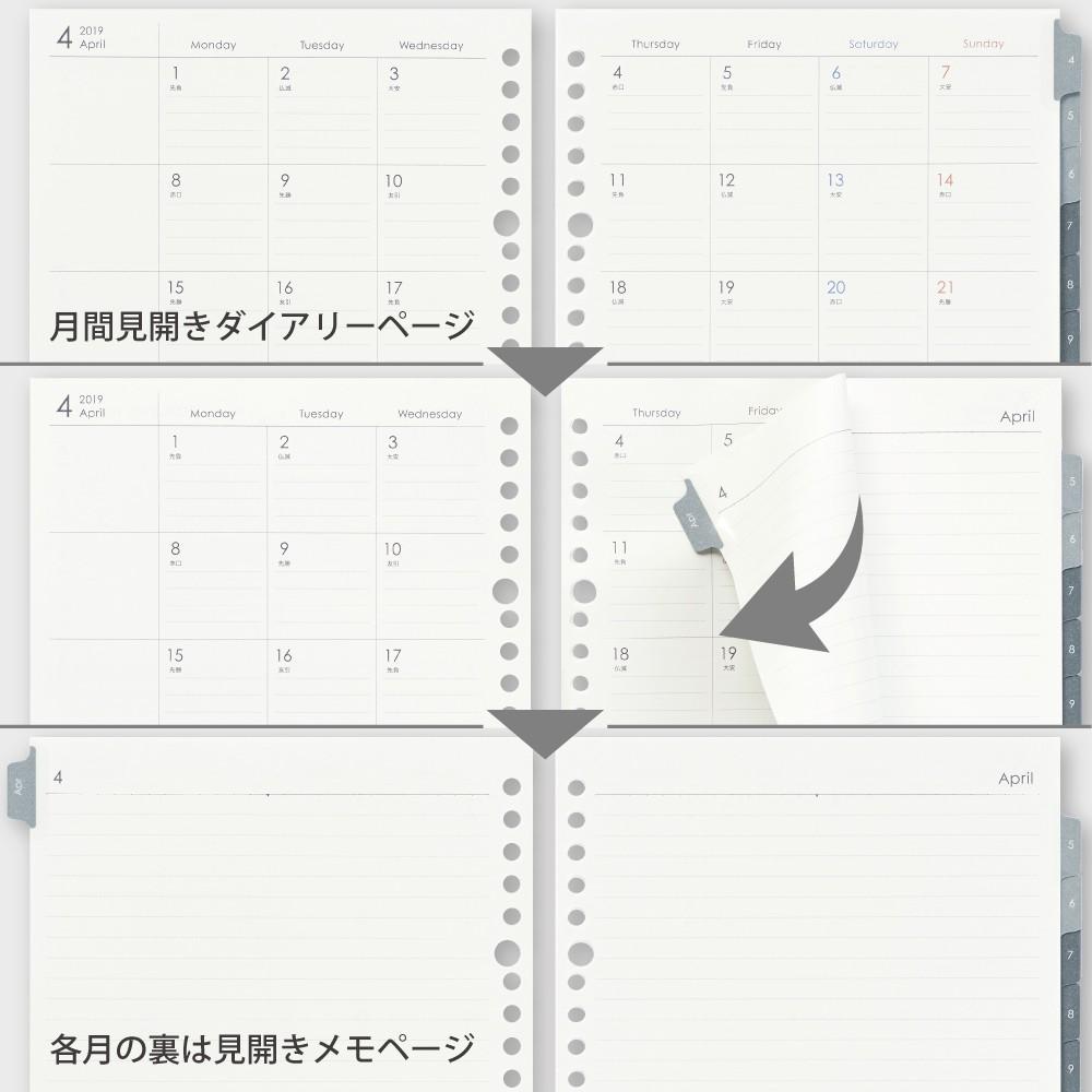 月毎にメモを挟める新設計