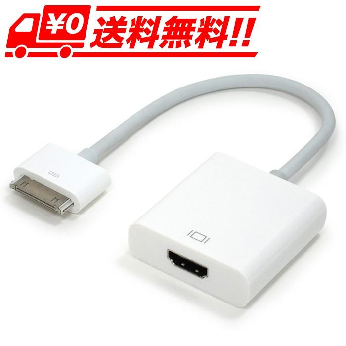 Dock → HDMI 変換アダプタ