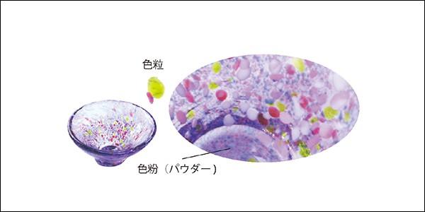 江戸硝子の特徴