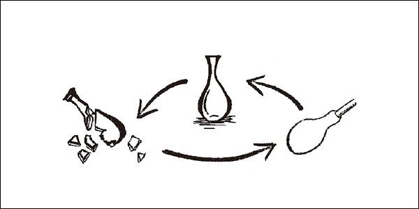 江戸硝子の歴史