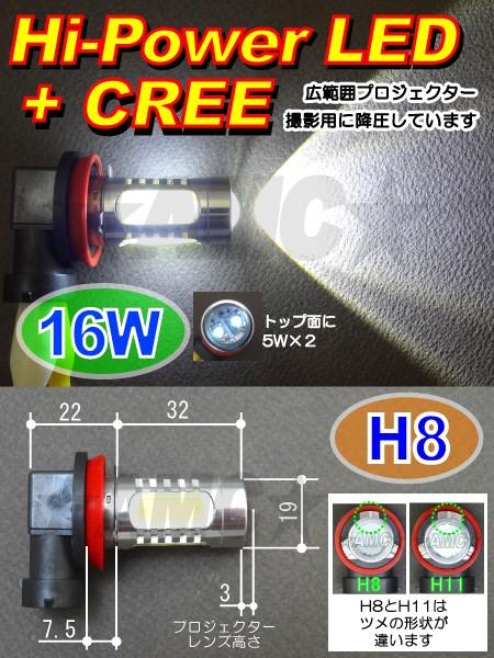 H8とH11ソケットの違い画像です。LED球は直視不可