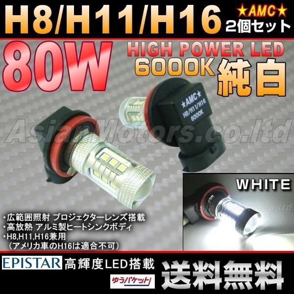 白強力80W