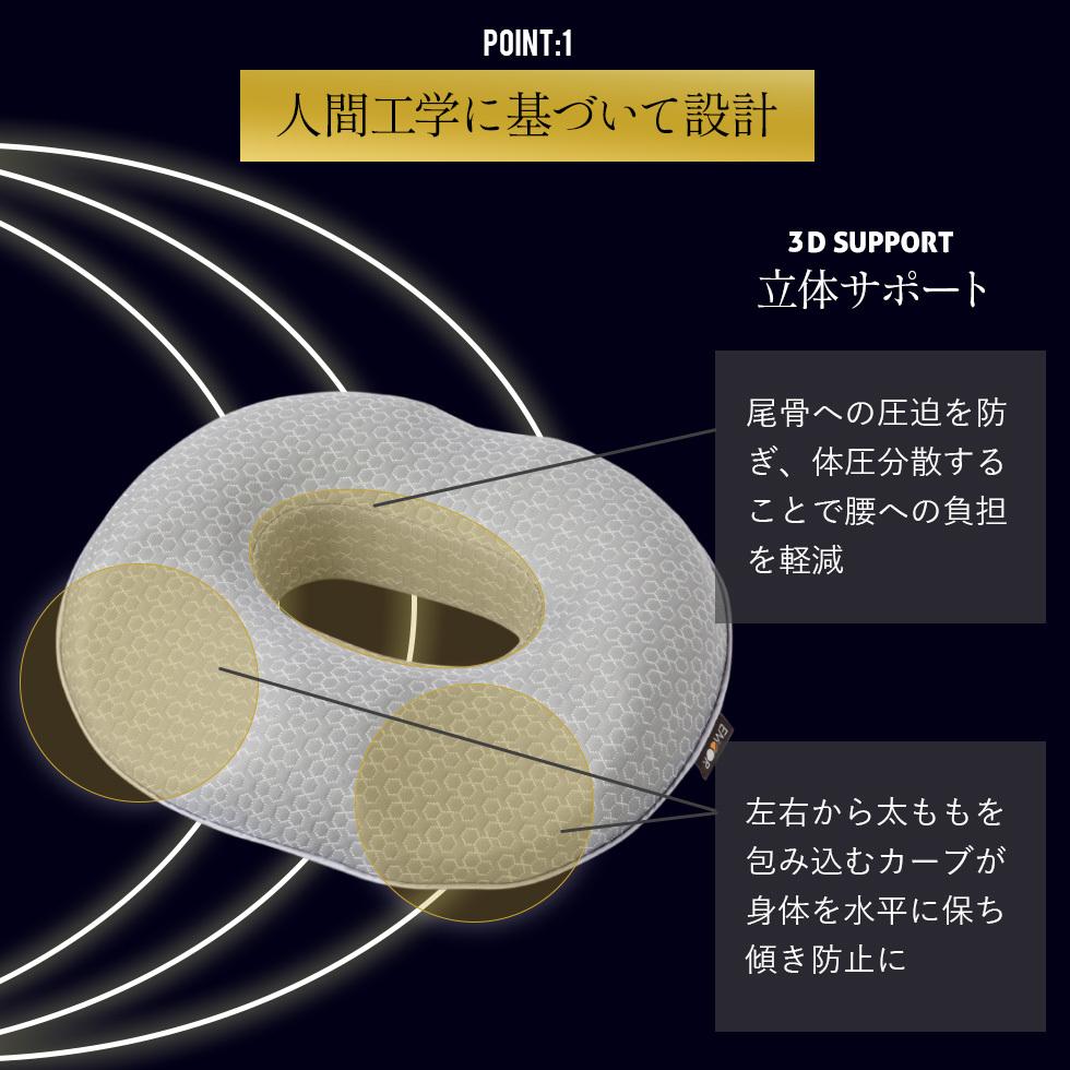 人間工学に基づいて設計。尾骨への圧迫を防ぎ、体圧分散することで腰への負担を軽減。左右から太ももを包み込むカーブが体を水平に保ち、傾き防止に
