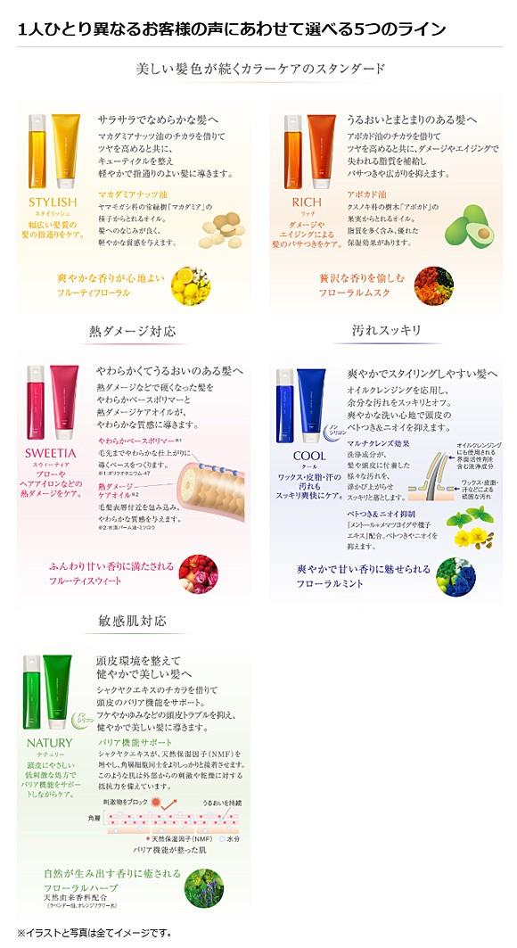 プロマスター カラーケア ホーユー hoyu カラーヘア用 シャンプー トリートメント