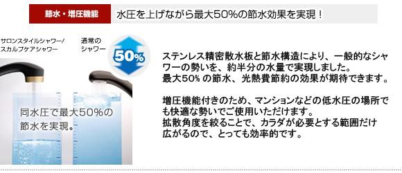 節水・増圧機能。水圧を上げながら最大50パーセントの節水効果を実現