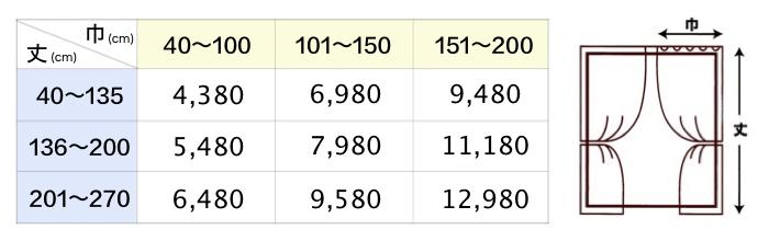 フォレスト価格表
