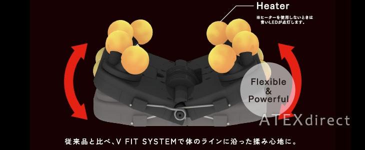 従来品と比べ、V FIT SYSTEMで体のライbんに沿った揉み心地に。