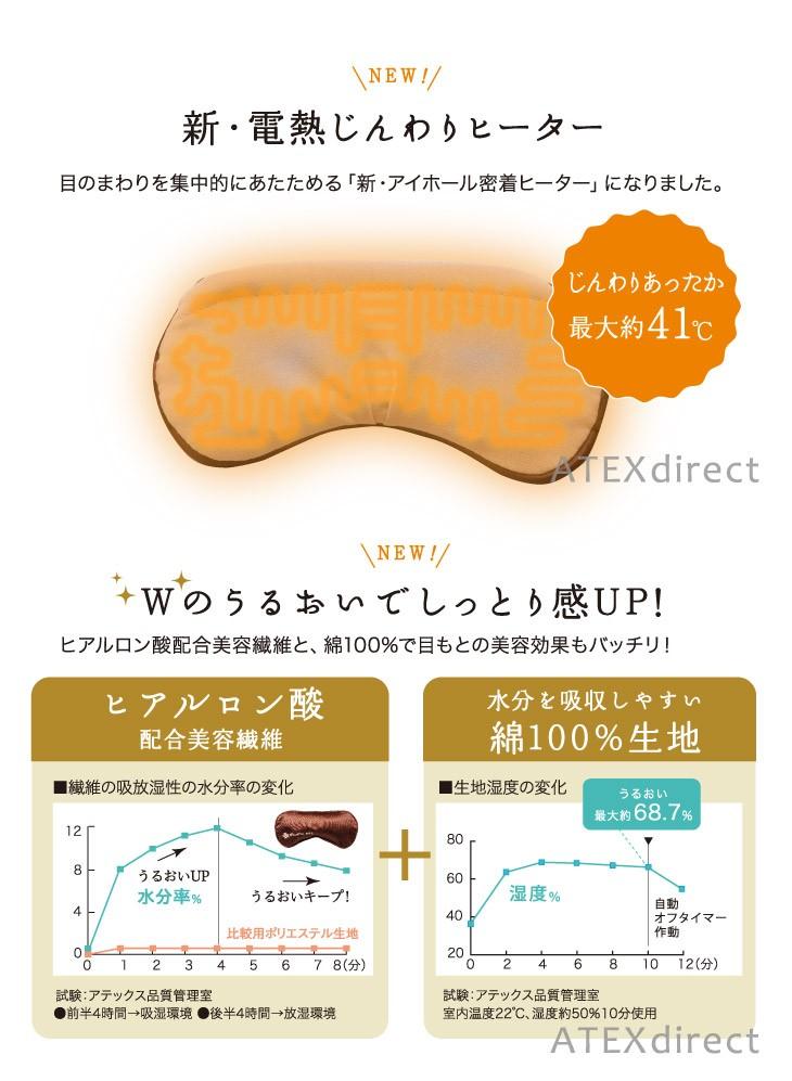 新・電熱じんわりヒーターヒアルロン酸配合美容繊維と、綿100%で目もとの美容効果もバッチリ!