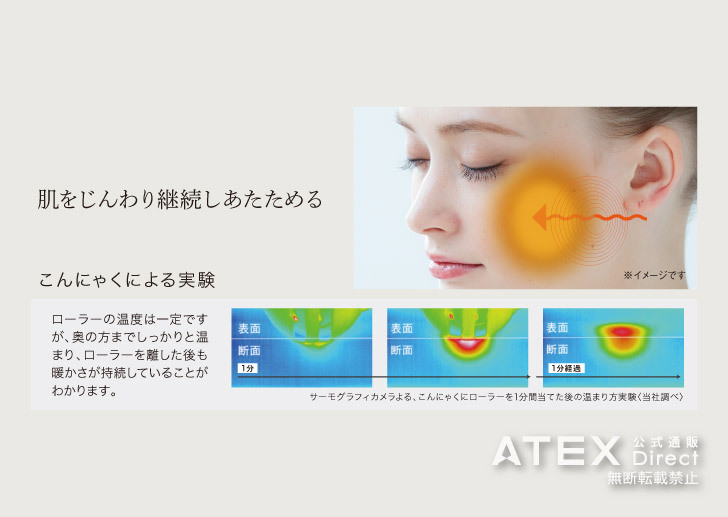 一度に左右の頬を強く挟み込んでリフトさせるツインズローラー。2つのローラーをフェイスラインに沿って(耳下腺、リンパ節に向って流すイメージ)、深く上下させ刺激する事で、肌の温度を上げ筋肉を引き上げ、即効性の高いリフト効果を実現させます。