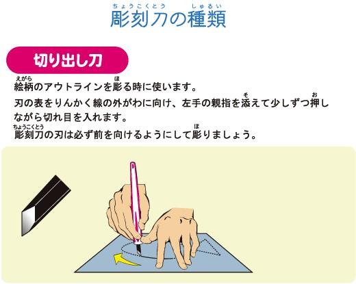 小学生彫刻刀種類別使い方1