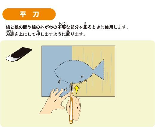 小学生彫刻刀種類別使い方2
