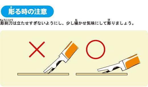 小学生用彫刻刀安全な使い方4