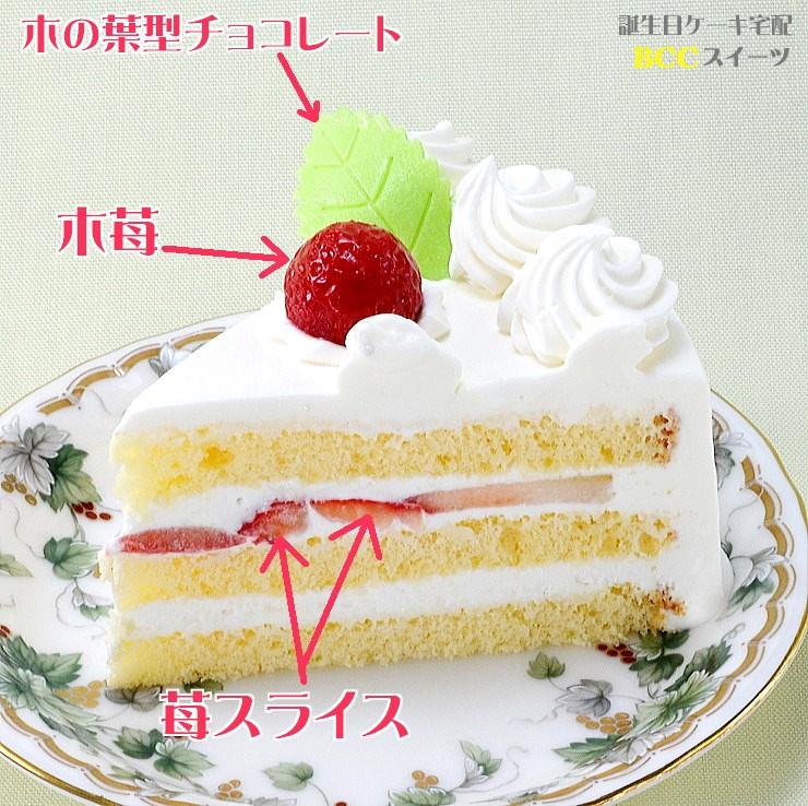 2 バースデーケーキ 生クリームデコレーション